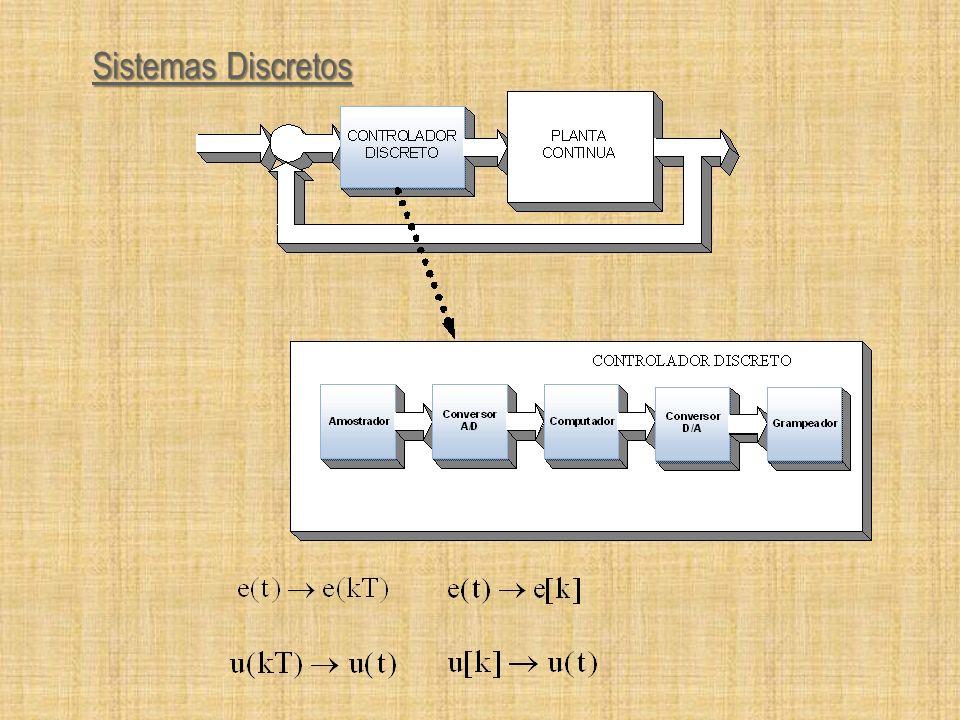 Transformada Z – Propriedade do Deslocamento Exercício: Dado y k+1 + 2y k = u k encontre a função de transferência.