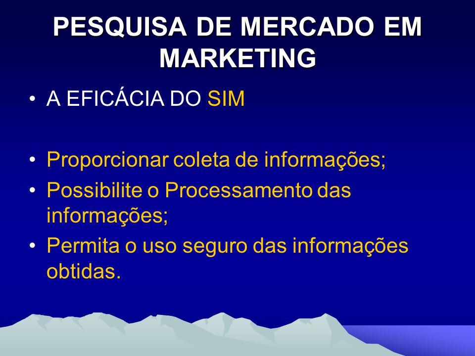 PESQUISA DE MERCADO EM MARKETING A EFICÁCIA DO SIM Proporcionar coleta de informações; Possibilite o Processamento das informações; Permita o uso segu