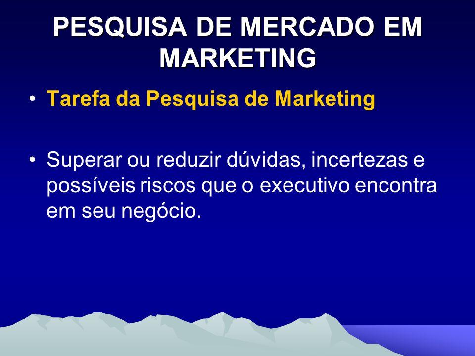 PESQUISA DE MERCADO EM MARKETING Tarefa da Pesquisa de Marketing Superar ou reduzir dúvidas, incertezas e possíveis riscos que o executivo encontra em