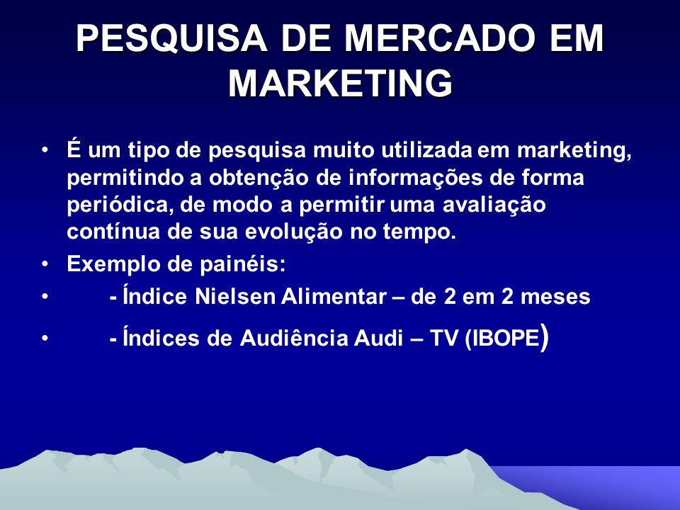 PESQUISA DE MERCADO EM MARKETING É um tipo de pesquisa muito utilizada em marketing, permitindo a obtenção de informações de forma periódica, de modo