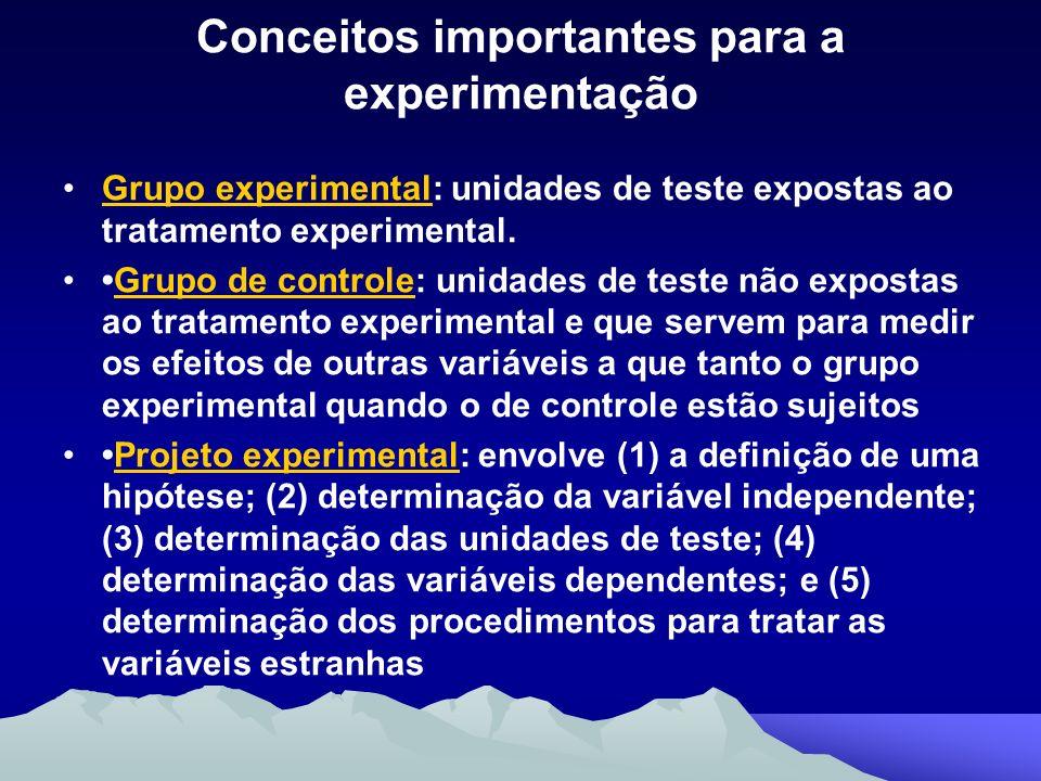 Conceitos importantes para a experimentação Grupo experimental: unidades de teste expostas ao tratamento experimental. Grupo de controle: unidades de