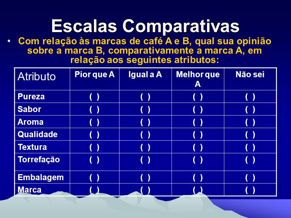 Escalas Comparativas Com relação às marcas de café A e B, qual sua opinião sobre a marca B, comparativamente a marca A, em relação aos seguintes atrib