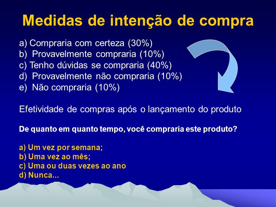 Medidas de intenção de compra a)Compraria com certeza (30%) b) Provavelmente compraria (10%) c)Tenho dúvidas se compraria (40%) d) Provavelmente não c