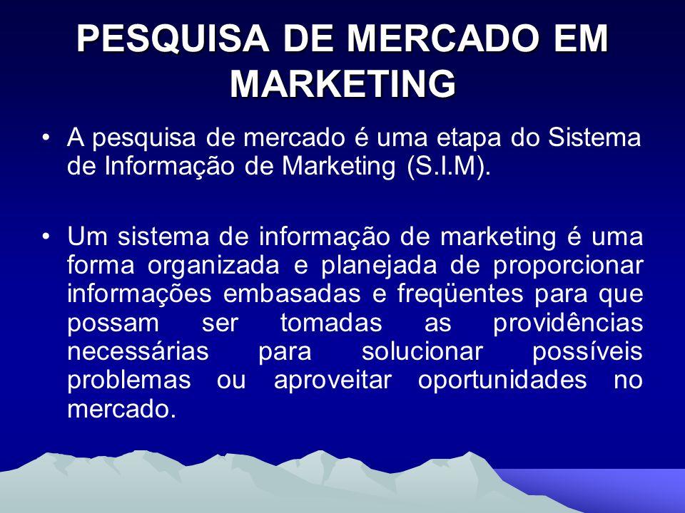 PESQUISA DE MERCADO EM MARKETING A pesquisa de mercado é uma etapa do Sistema de Informação de Marketing (S.I.M). Um sistema de informação de marketin