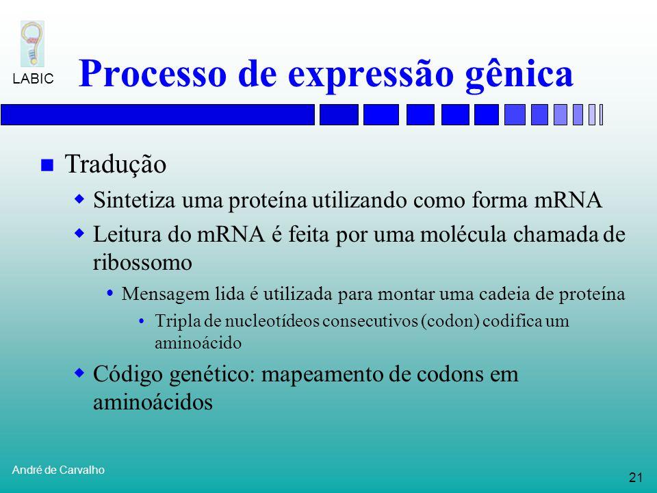 20 André de Carvalho LABIC Processo de expressão gênica Transcrição depende do organismo Organismos eucariotos Cada gene é transcrito independentement