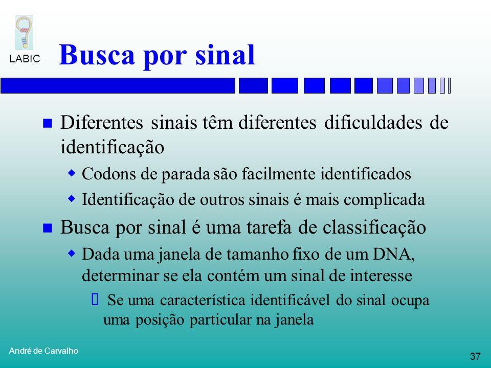 36 André de Carvalho LABIC Busca por sinal Detecção de sinal já é um problema em si Vários sinais que podem ser identificados em seqüências de nucleot