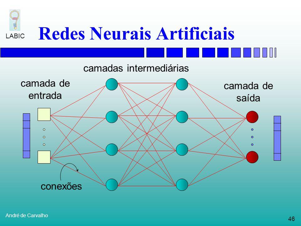 45 André de Carvalho LABIC Redes Neurais Artificiais Sistemas computacionais distribuídos baseados na estrutura e funcionamento do sistema nervoso Nod