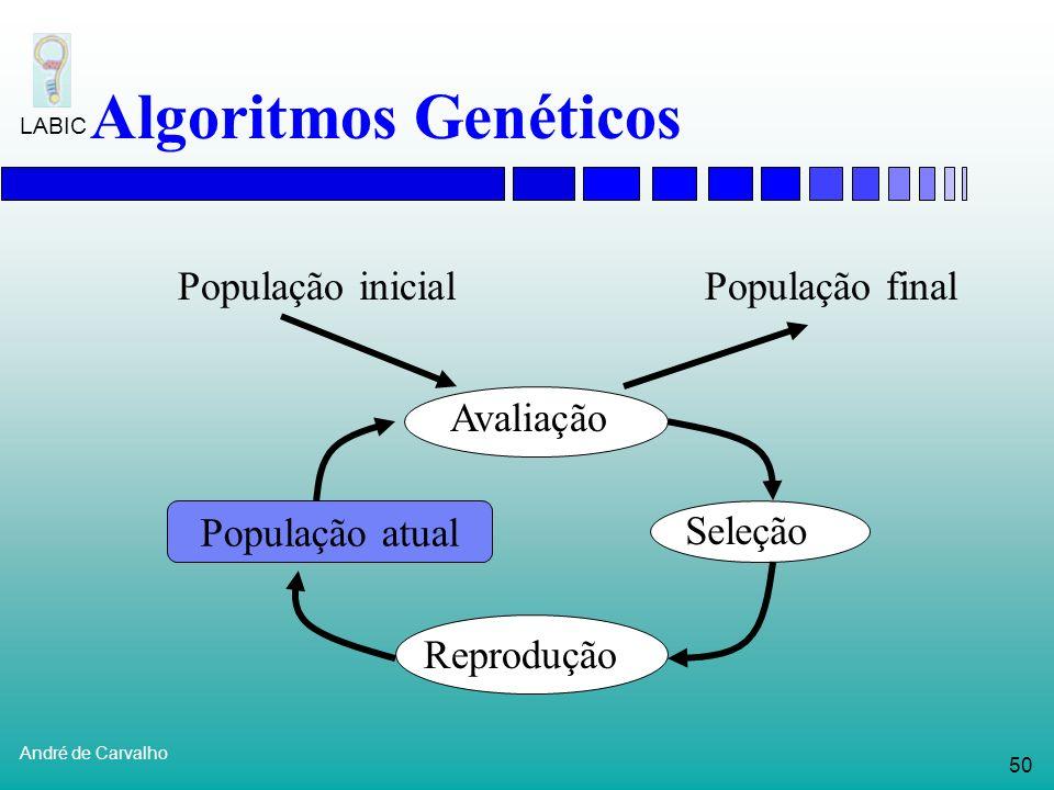 49 André de Carvalho LABIC Algoritmos Genéticos Técnica de busca e otimização Baseados na genética e teoria da seleção natural Utiliza uma população d