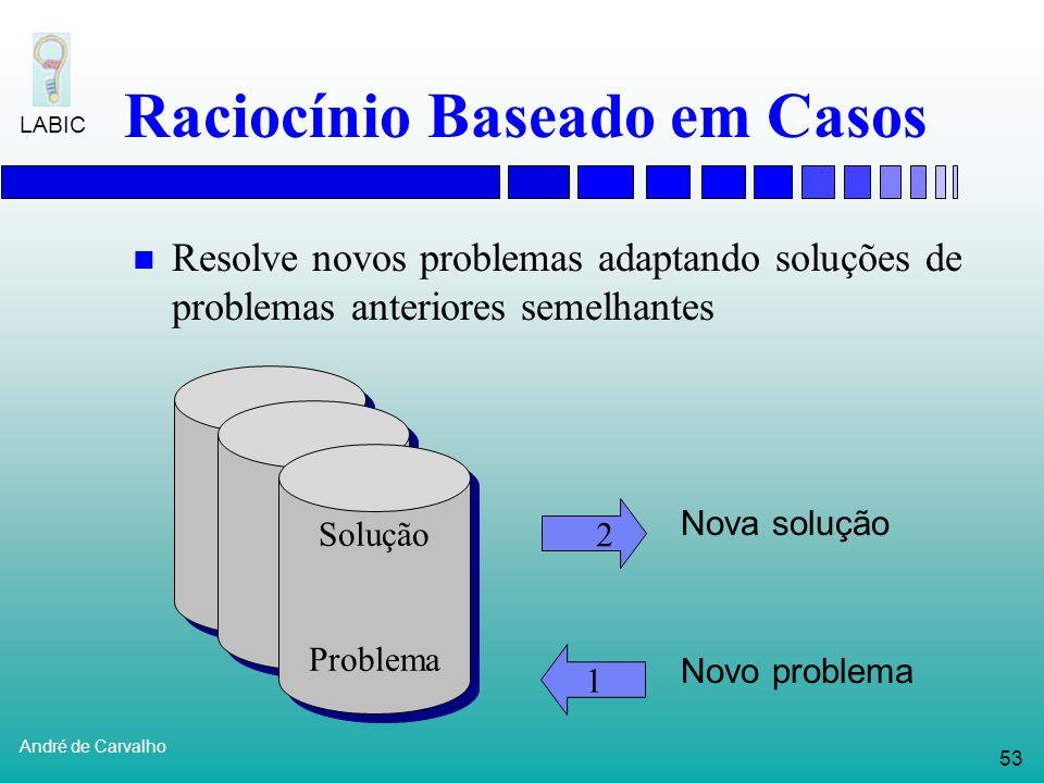 52 André de Carvalho LABIC Algoritmos Genéticos Alinhamento de sequênciasZhang e Wong (1997) Previsão de estrutura de proteínas Alander (1995) Krasnog