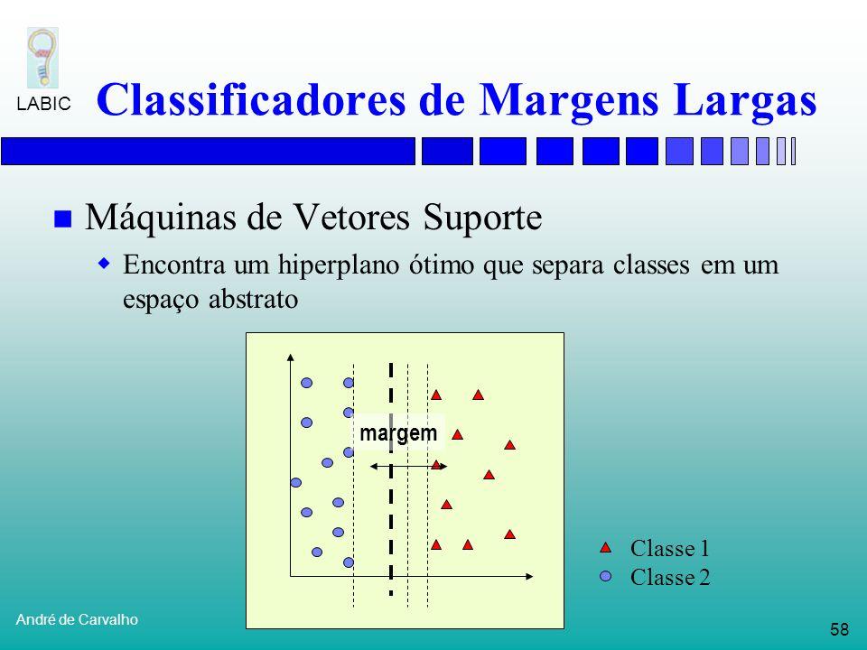 57 André de Carvalho LABIC Classificadores de Margens Largas Maximizam a margem de separação entre classes presentes nos dados Máquinas de Vetores Sup