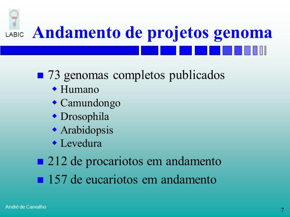 7 André de Carvalho LABIC Andamento de projetos genoma 73 genomas completos publicados Humano Camundongo Drosophila Arabidopsis Levedura 212 de procariotos em andamento 157 de eucariotos em andamento