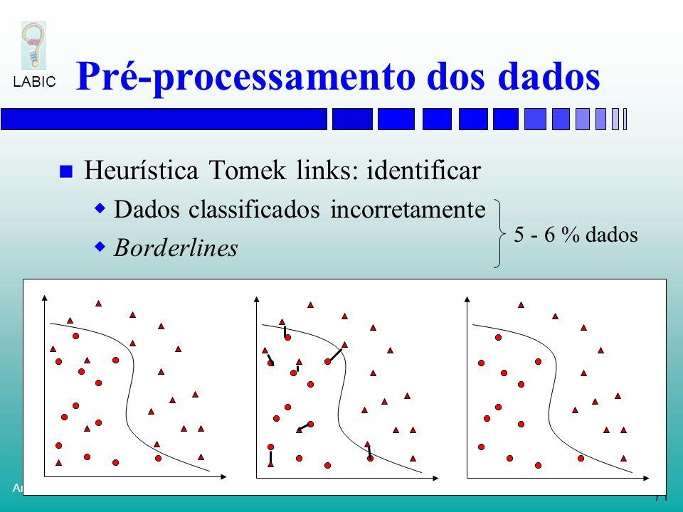 70 André de Carvalho LABIC Reconhecimento de regiões de splicing Dados Dados: regiões de splicing de primatas (UCI) Divisão do problema Divisão do pro