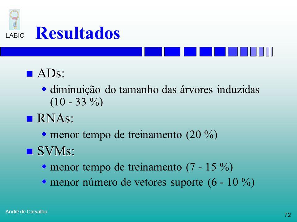 71 André de Carvalho LABIC Pré-processamento dos dados Heurística Tomek links Heurística Tomek links: identificar Dados classificados incorretamente B