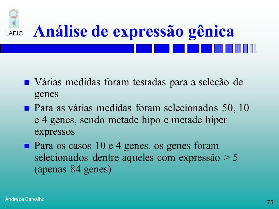 74 André de Carvalho LABIC Teste de Significância 95 % ADSVM Pré-processadosOriginaisTécnica 2Técnica 1 80 %--ADRNA 95 % ADSVM 95 % RNASVM Pré-process