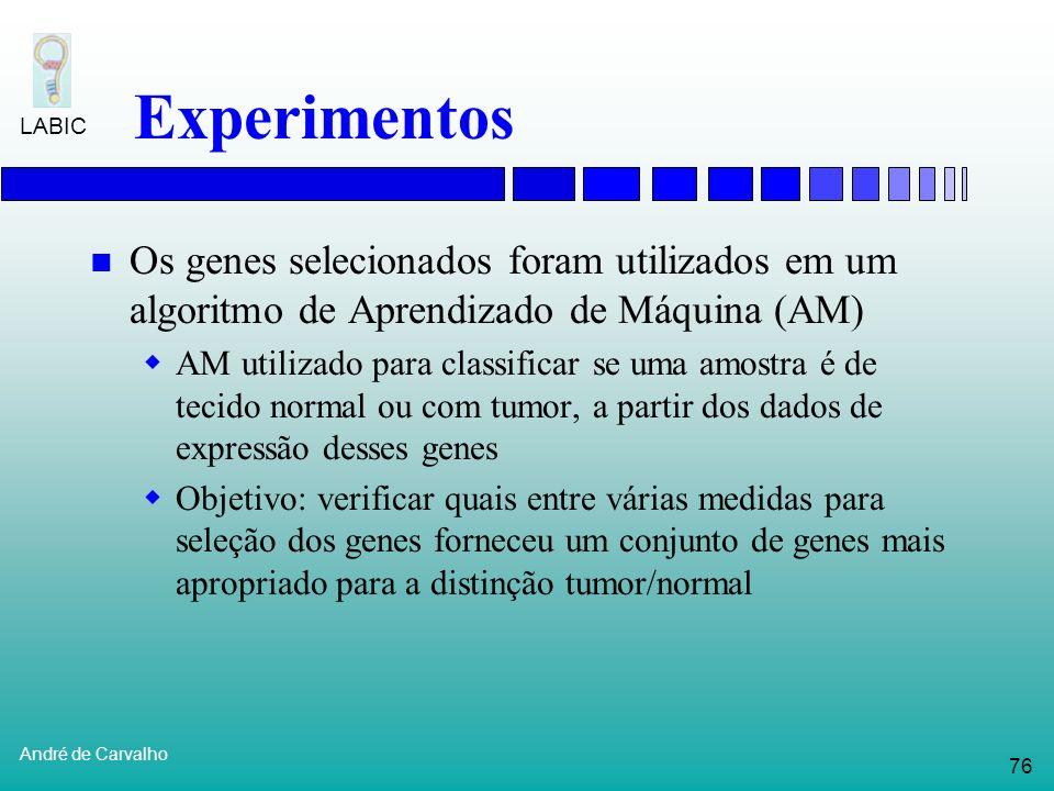 75 André de Carvalho LABIC Análise de expressão gênica Várias medidas foram testadas para a seleção de genes Para as várias medidas foram selecionados