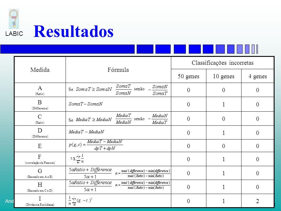 77 André de Carvalho LABIC Bibliotecas empregadas Normal 1 - SAGE_Brain_normal_cerebellum_B_1_FREQUENCY 2 - SAGE_Brain_normal_cerebellum_B_BB542_FREQU