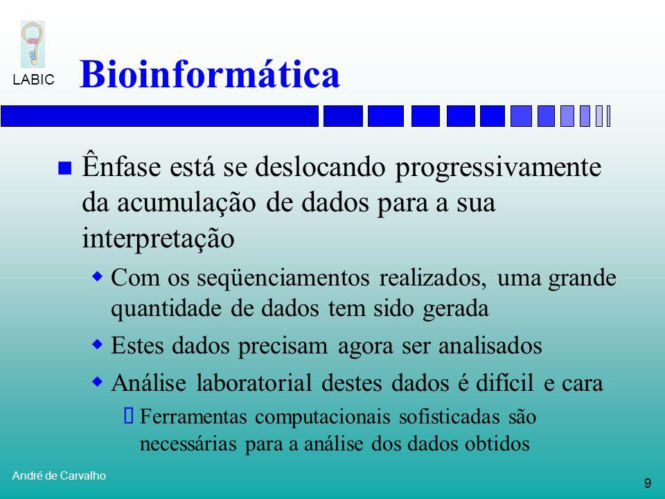 59 André de Carvalho LABIC Classificadores de Margens Largas Análise de expressão gênica Expressão Tecido normalTecido com tumor GeneT1 T2 T3T1 T2 T3 1128 100 30 20 10 9 2 20 10 18 104 210 47 3 29 130 7 37 310 40 4 21 12 15 92 123 84