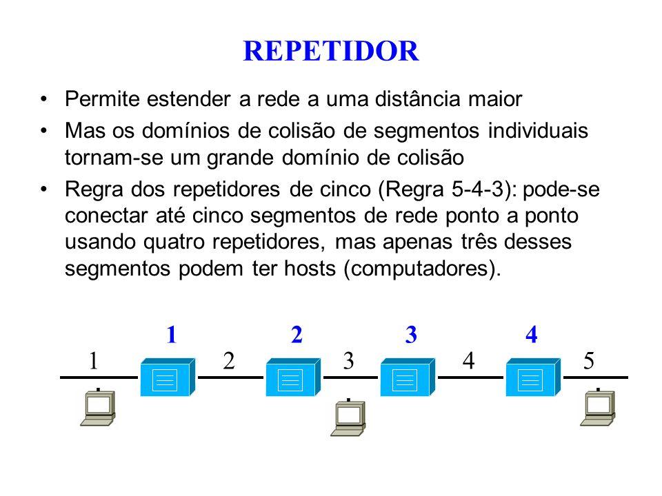 Permite estender a rede a uma distância maior Mas os domínios de colisão de segmentos individuais tornam-se um grande domínio de colisão Regra dos rep