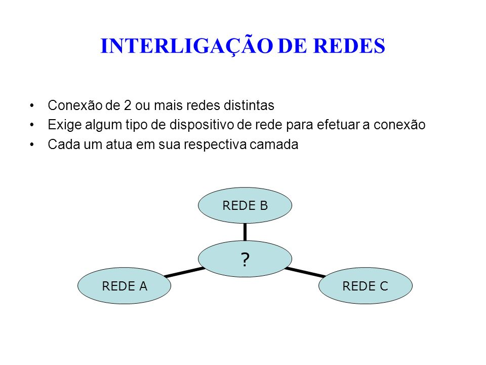 INTERLIGAÇÃO DE REDES Conexão de 2 ou mais redes distintas Exige algum tipo de dispositivo de rede para efetuar a conexão Cada um atua em sua respecti
