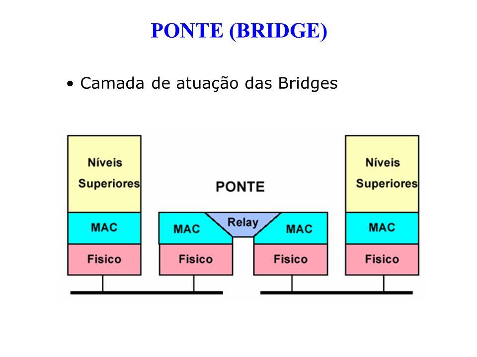 Camada de atuação das Bridges