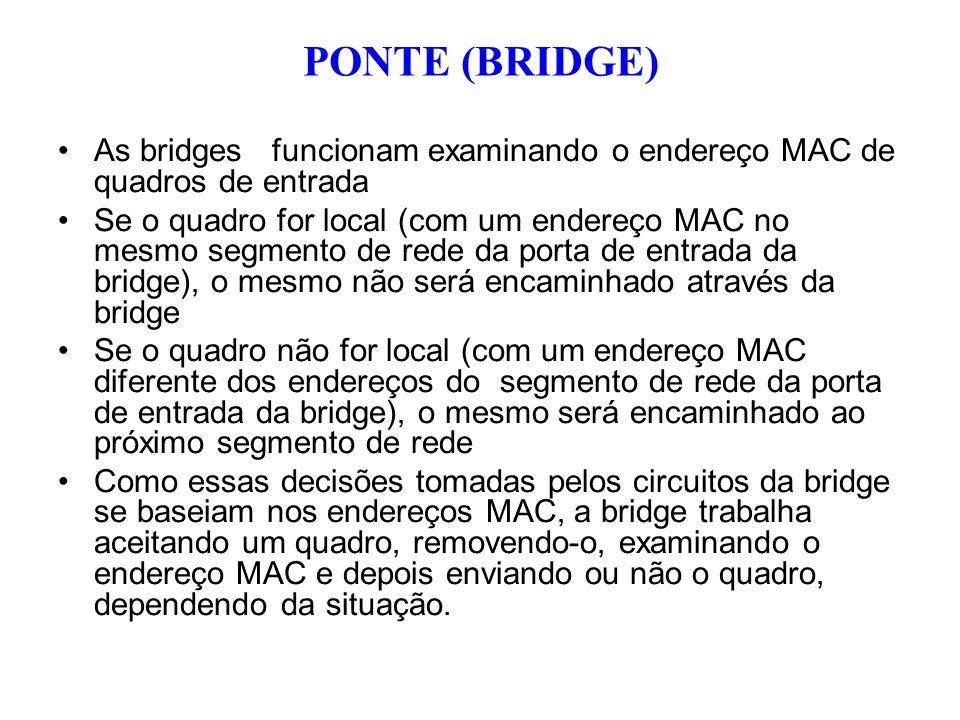 As bridges funcionam examinando o endereço MAC de quadros de entrada Se o quadro for local (com um endereço MAC no mesmo segmento de rede da porta de