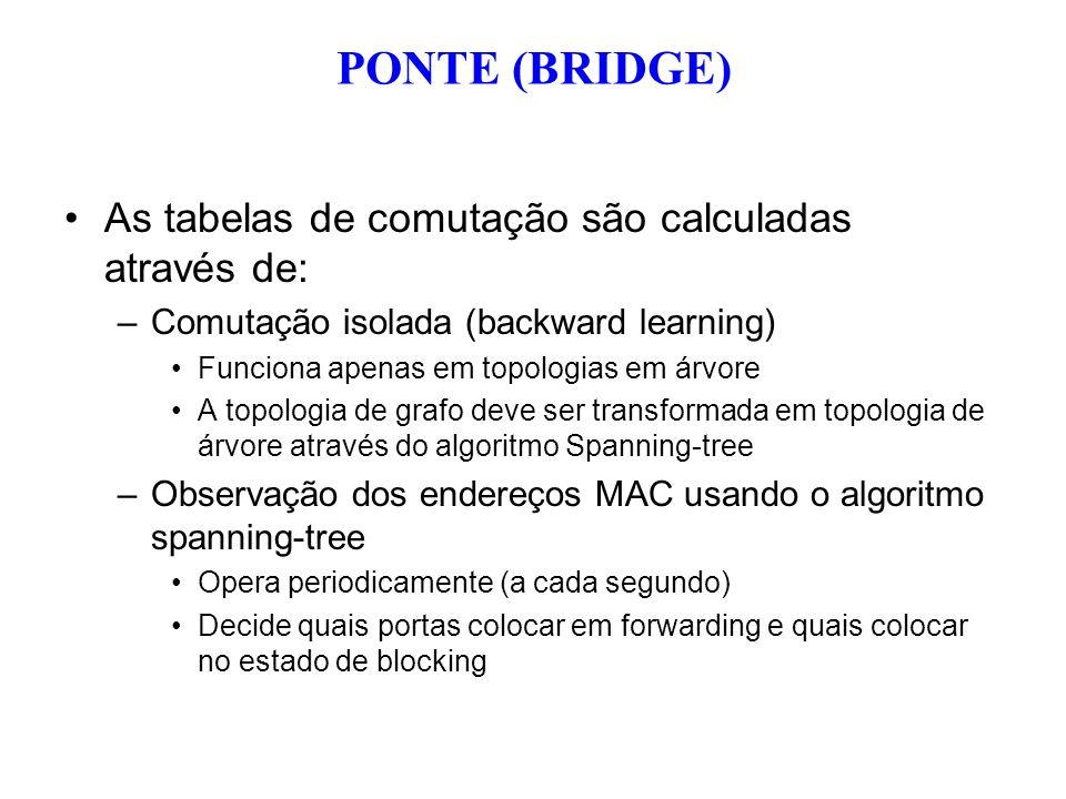 As tabelas de comutação são calculadas através de: –Comutação isolada (backward learning) Funciona apenas em topologias em árvore A topologia de grafo