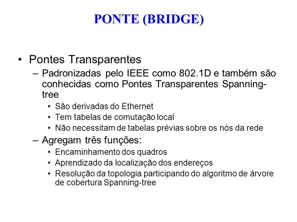Pontes Transparentes –Padronizadas pelo IEEE como 802.1D e também são conhecidas como Pontes Transparentes Spanning- tree São derivadas do Ethernet Te