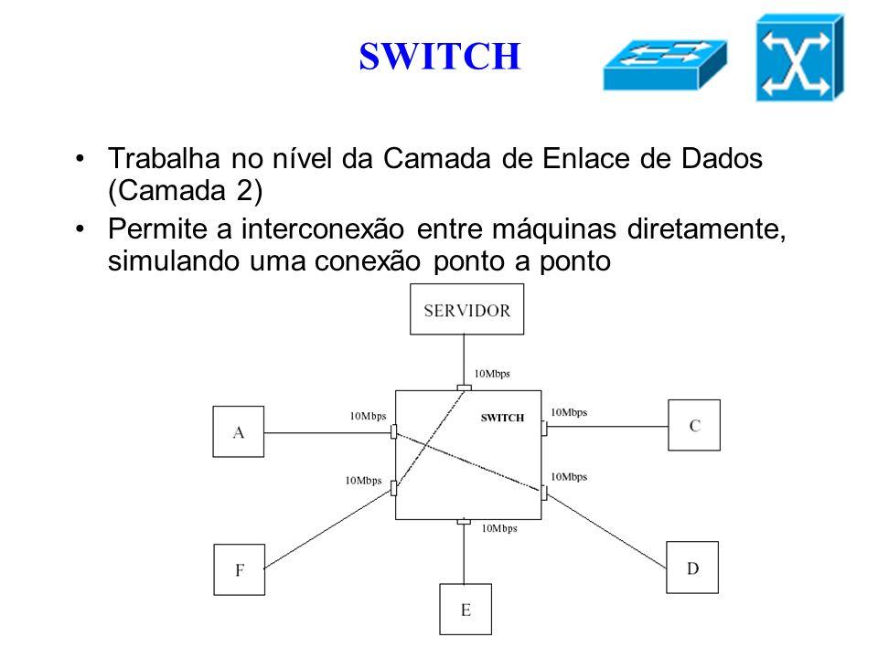 Trabalha no nível da Camada de Enlace de Dados (Camada 2) Permite a interconexão entre máquinas diretamente, simulando uma conexão ponto a ponto SWITC