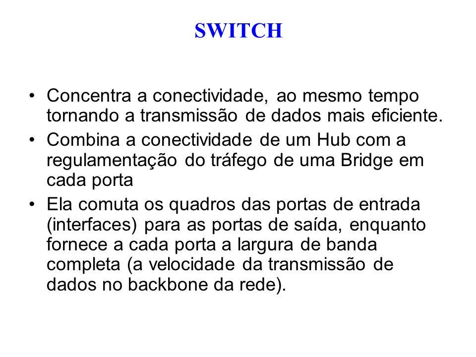 Concentra a conectividade, ao mesmo tempo tornando a transmissão de dados mais eficiente. Combina a conectividade de um Hub com a regulamentação do tr