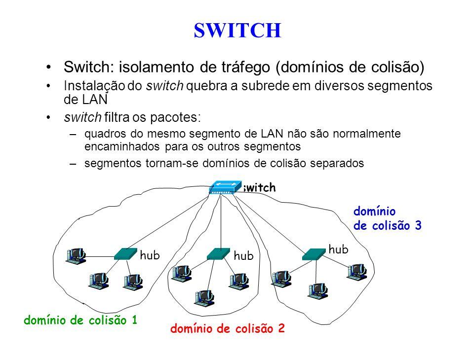 Switch: isolamento de tráfego (domínios de colisão) Instalação do switch quebra a subrede em diversos segmentos de LAN switch filtra os pacotes: –quad