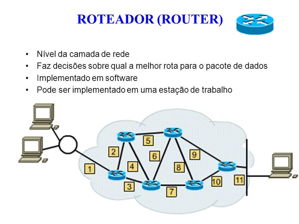 Nível da camada de rede Faz decisões sobre qual a melhor rota para o pacote de dados Implementado em software Pode ser implementado em uma estação de