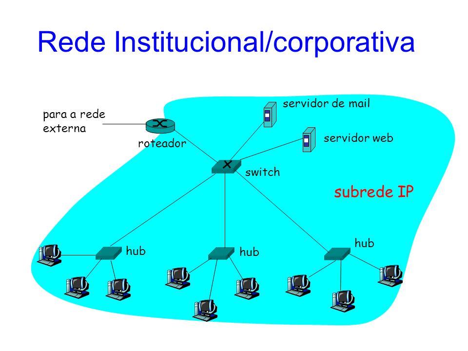 Rede Institucional/corporativa hub switch para a rede externa roteador subrede IP servidor de mail servidor web