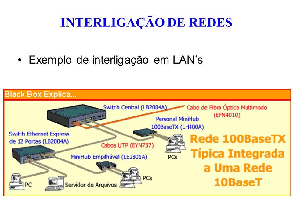 Tipos de HUB: –HUB Standalone São repetidores multiporta –HUB Stackable São HUBs empilháveis –HUB Modular Dispõem de dois ou mais alojamentos (slots) que podem aceitar expansões de placas HUB