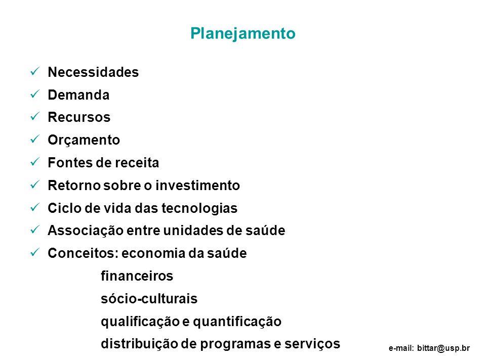 Planejamento Necessidades Demanda Recursos Orçamento Fontes de receita Retorno sobre o investimento Ciclo de vida das tecnologias Associação entre uni