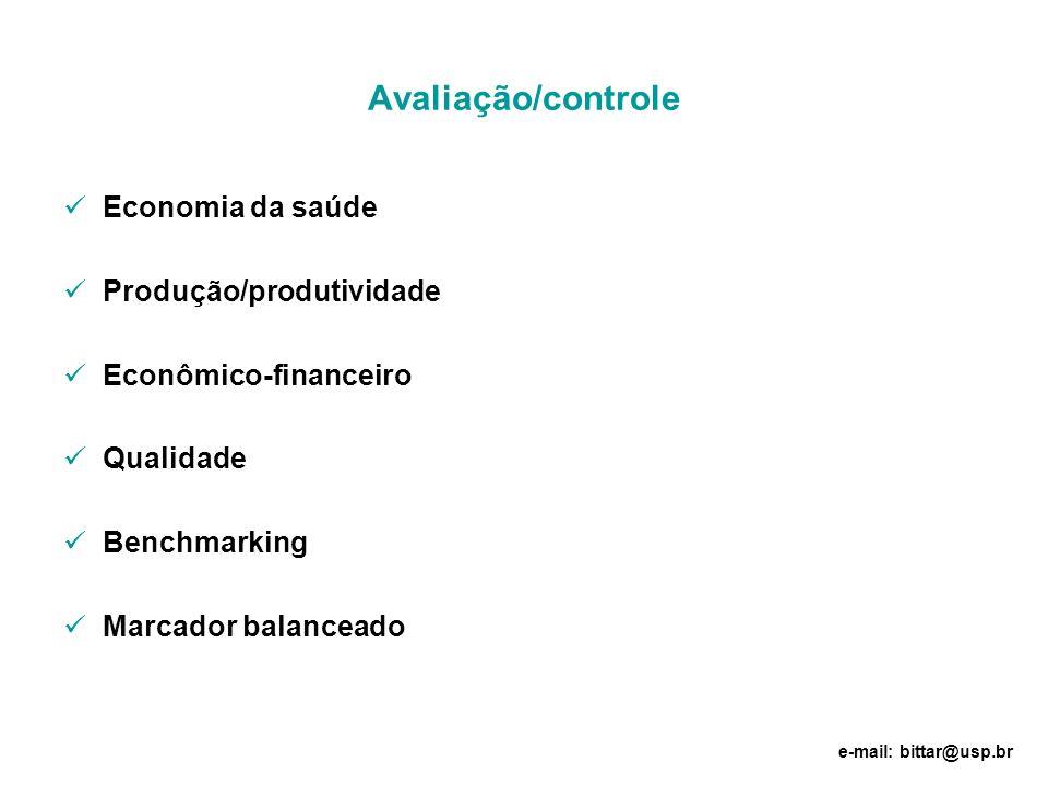 Avaliação/controle Economia da saúde Produção/produtividade Econômico-financeiro Qualidade Benchmarking Marcador balanceado e-mail: bittar@usp.br