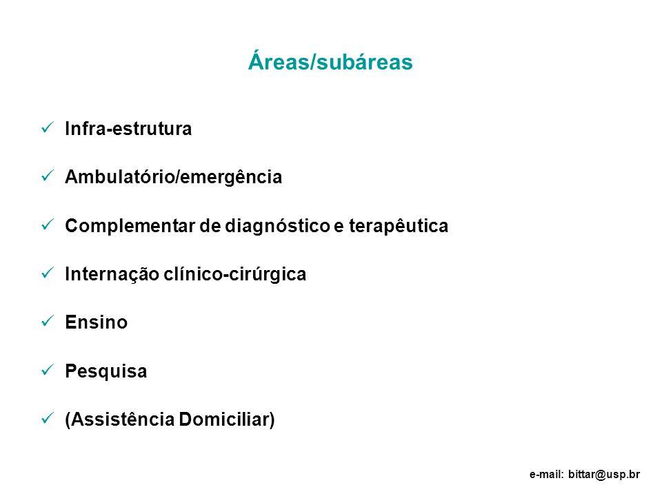 Áreas/subáreas Infra-estrutura Ambulatório/emergência Complementar de diagnóstico e terapêutica Internação clínico-cirúrgica Ensino Pesquisa (Assistên