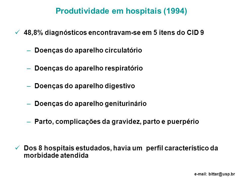 Produtividade em hospitais (1994) 48,8% diagnósticos encontravam-se em 5 itens do CID 9 –Doenças do aparelho circulatório –Doenças do aparelho respira