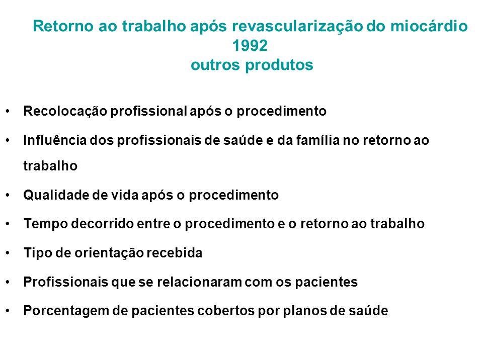 Retorno ao trabalho após revascularização do miocárdio 1992 outros produtos Recolocação profissional após o procedimento Influência dos profissionais