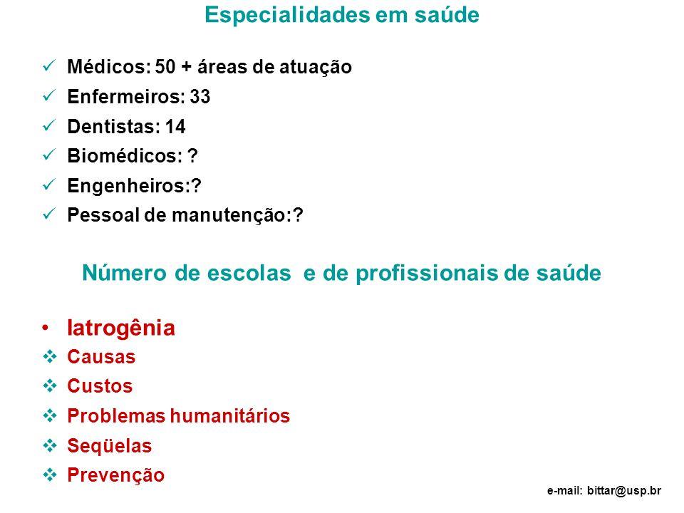 Especialidades em saúde Médicos: 50 + áreas de atuação Enfermeiros: 33 Dentistas: 14 Biomédicos: ? Engenheiros:? Pessoal de manutenção:? Número de esc