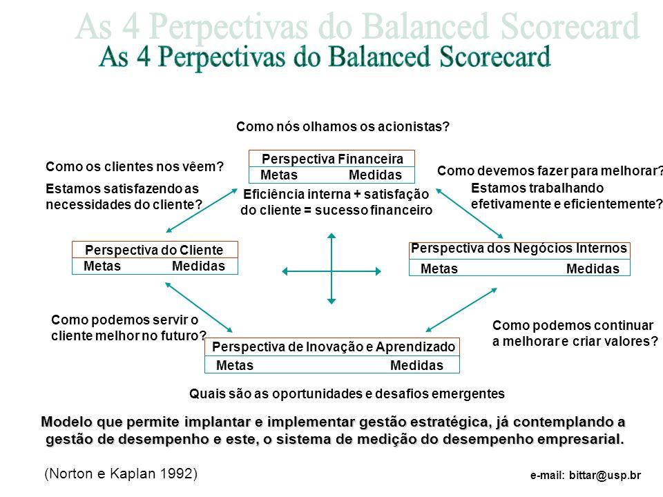 Modelo que permite implantar e implementar gestão estratégica, já contemplando a gestão de desempenho e este, o sistema de medição do desempenho empre