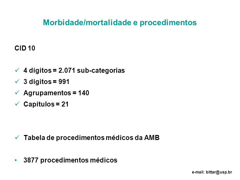 Morbidade/mortalidade e procedimentos CID 10 4 dígitos = 2.071 sub-categorias 3 dígitos = 991 Agrupamentos = 140 Capítulos = 21 Tabela de procedimento