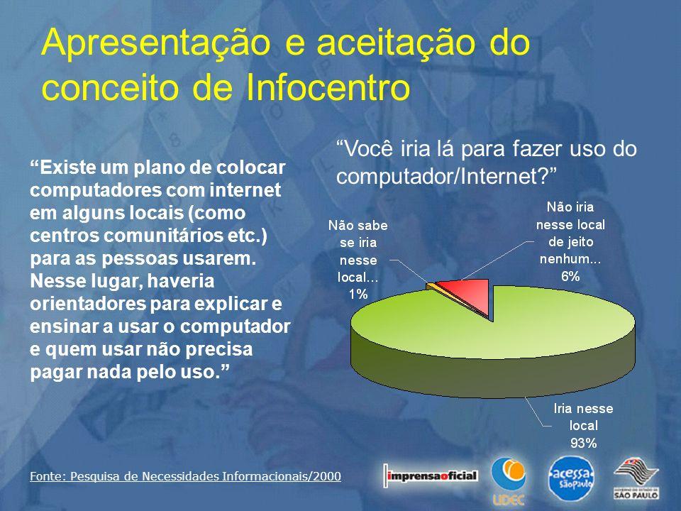 Apresentação e aceitação do conceito de Infocentro Existe um plano de colocar computadores com internet em alguns locais (como centros comunitários et