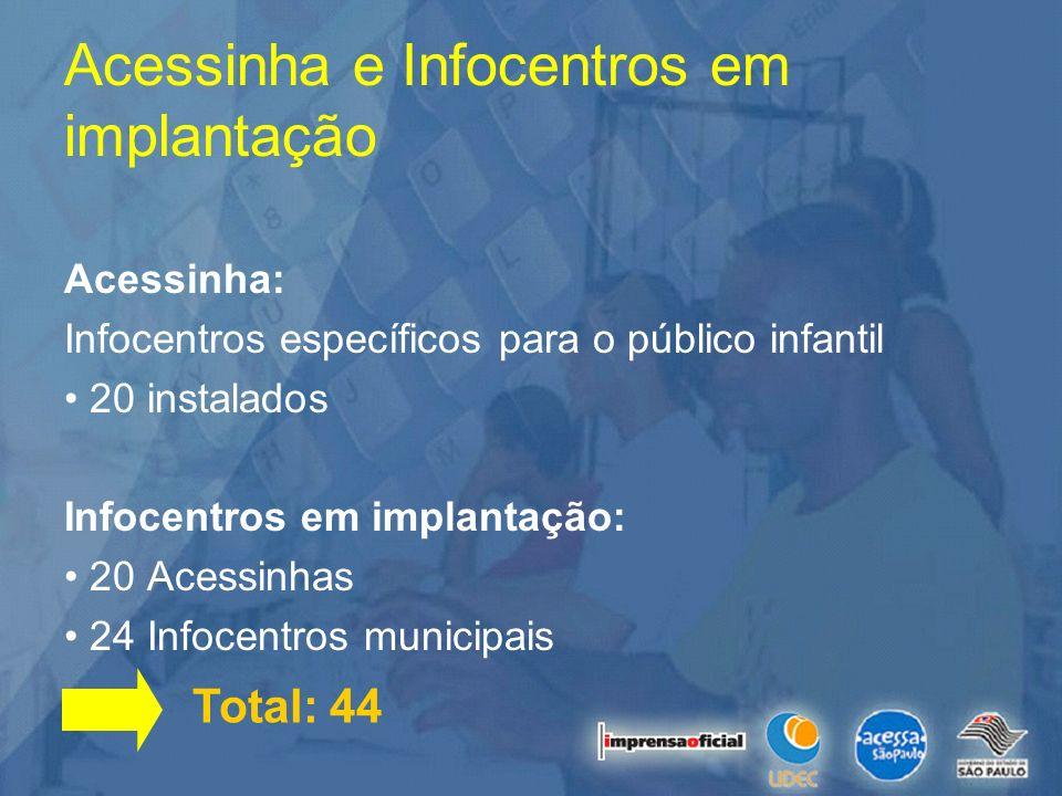 Acessinha e Infocentros em implantação Acessinha: Infocentros específicos para o público infantil 20 instalados Infocentros em implantação: 20 Acessin