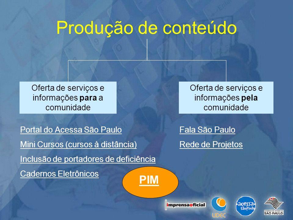 Oferta de serviços e informações para a comunidade Oferta de serviços e informações pela comunidade Portal do Acessa São Paulo Mini Cursos (cursos à d