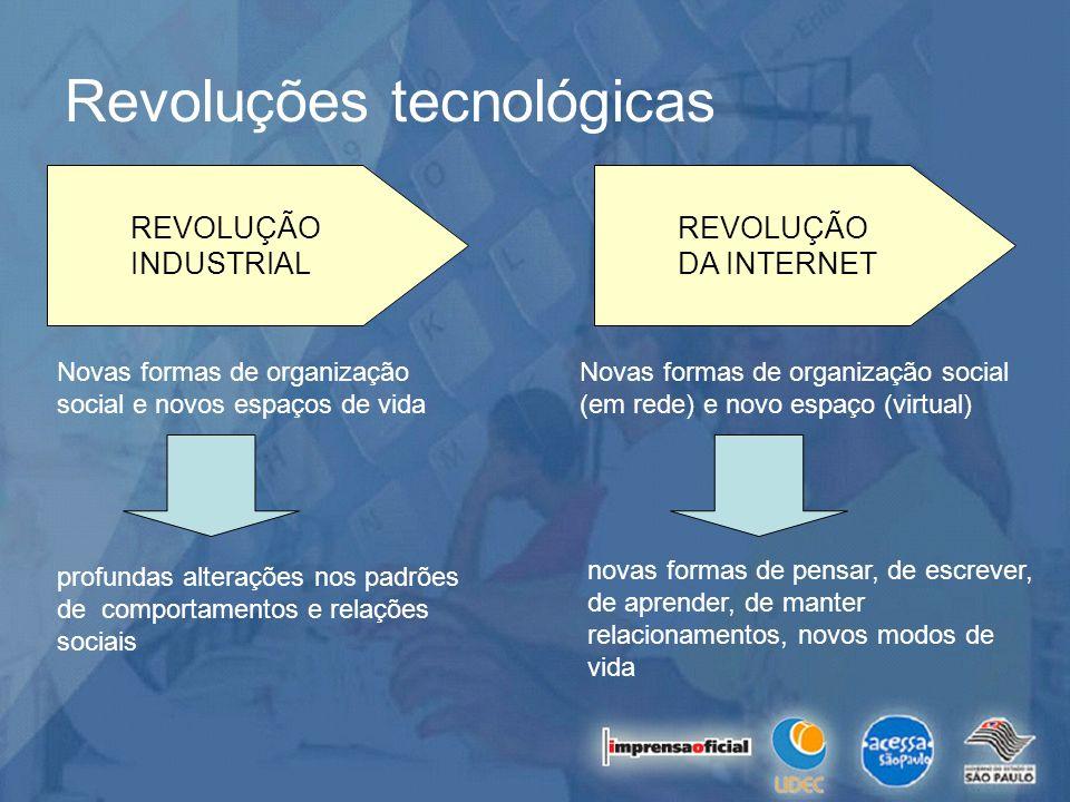 Revoluções tecnológicas REVOLUÇÃO INDUSTRIAL Novas formas de organização social e novos espaços de vida REVOLUÇÃO DA INTERNET Novas formas de organiza