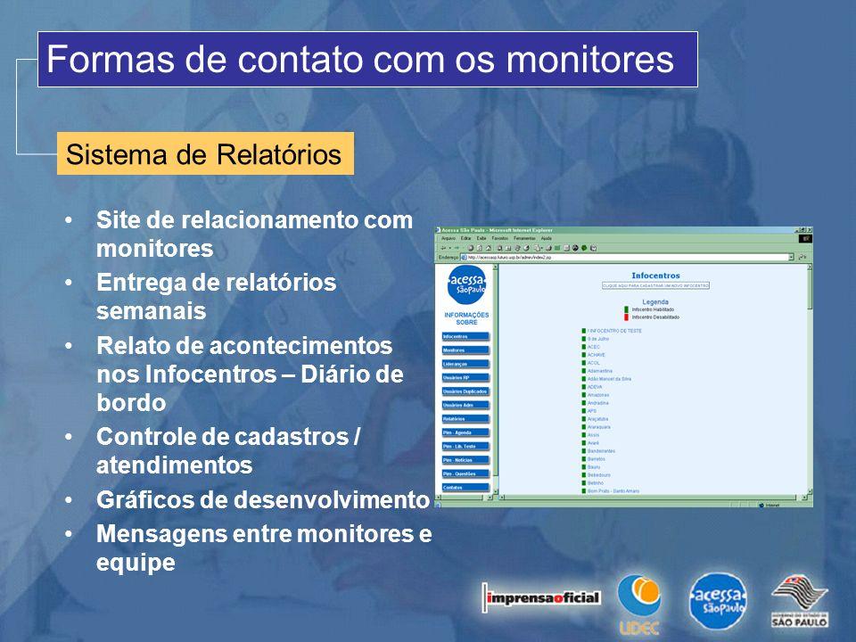 Sistema de Relatórios Formas de contato com os monitores Site de relacionamento com monitores Entrega de relatórios semanais Relato de acontecimentos