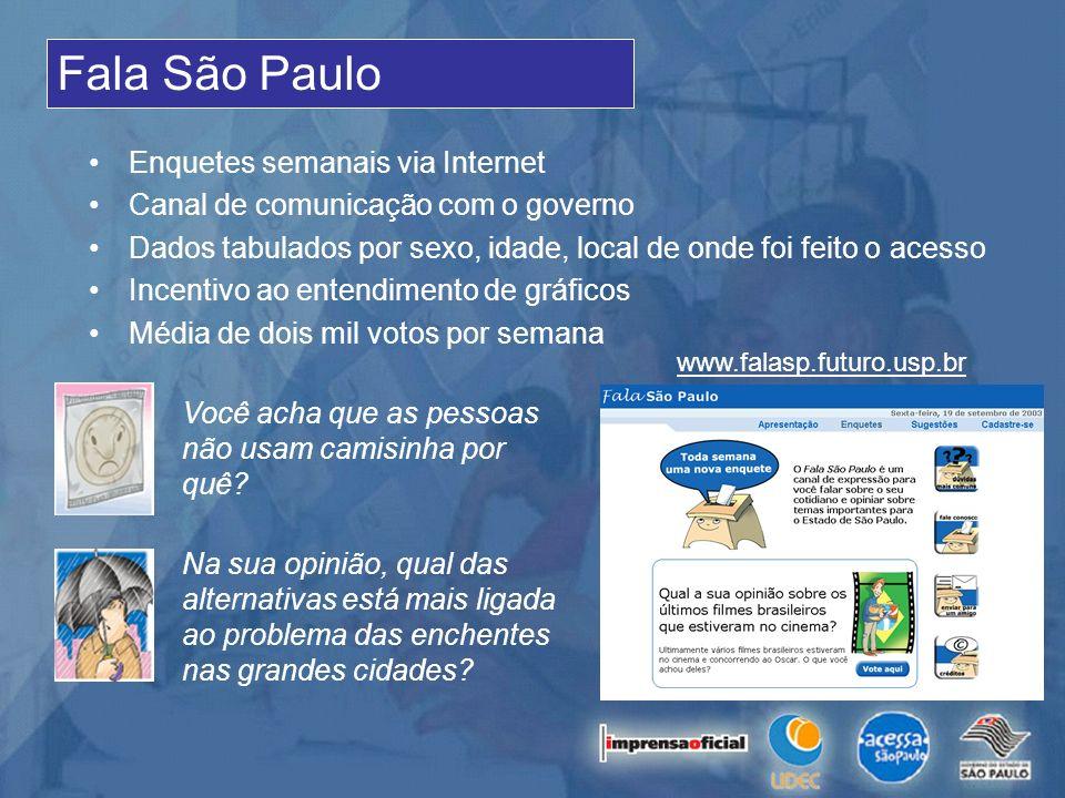 Fala São Paulo Enquetes semanais via Internet Canal de comunicação com o governo Dados tabulados por sexo, idade, local de onde foi feito o acesso Inc