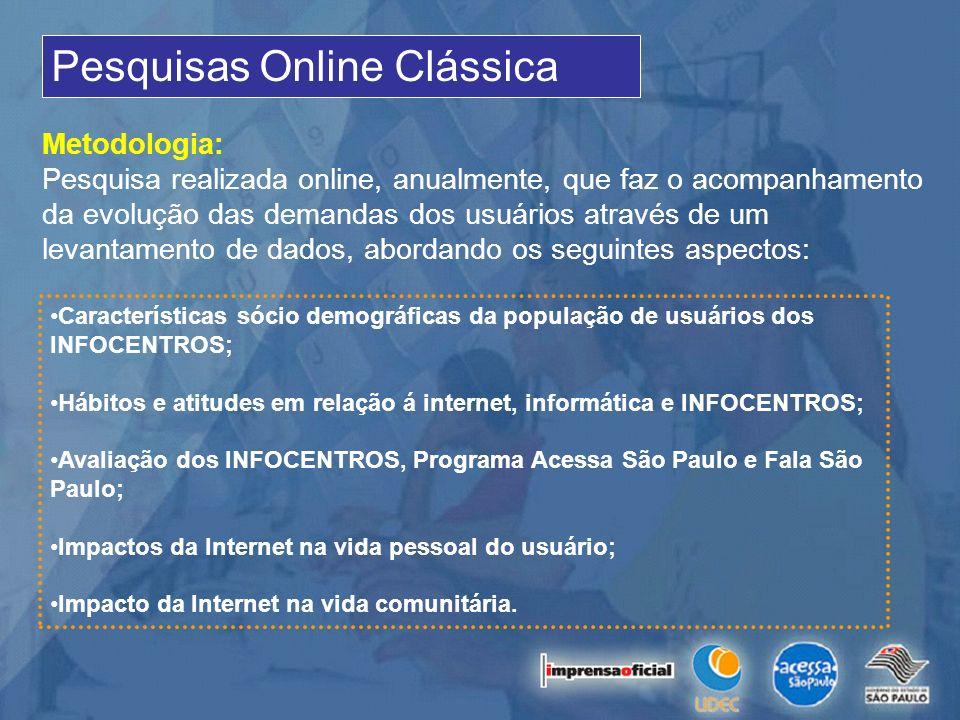 Pesquisas Online Clássica Metodologia: Pesquisa realizada online, anualmente, que faz o acompanhamento da evolução das demandas dos usuários através d