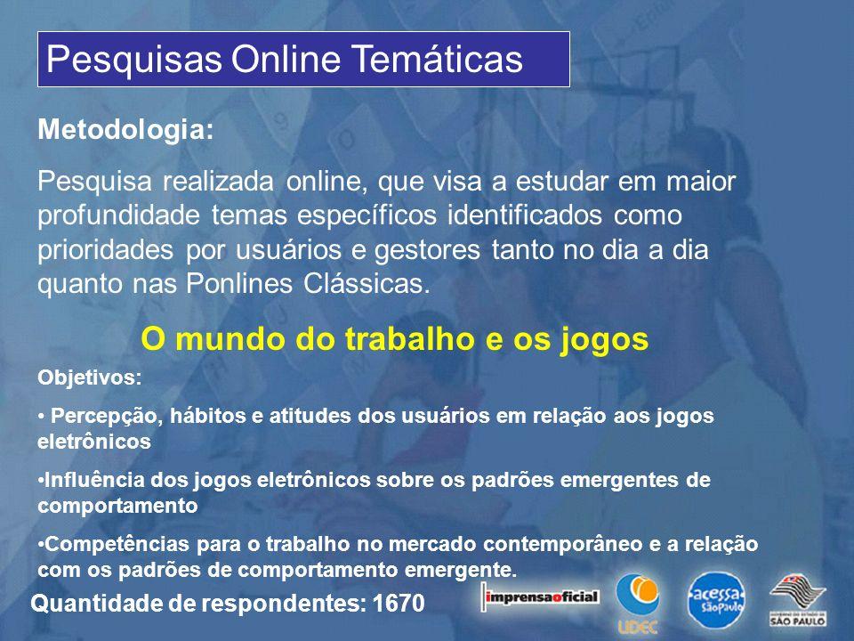 Pesquisas Online Temáticas Metodologia: Pesquisa realizada online, que visa a estudar em maior profundidade temas específicos identificados como prior