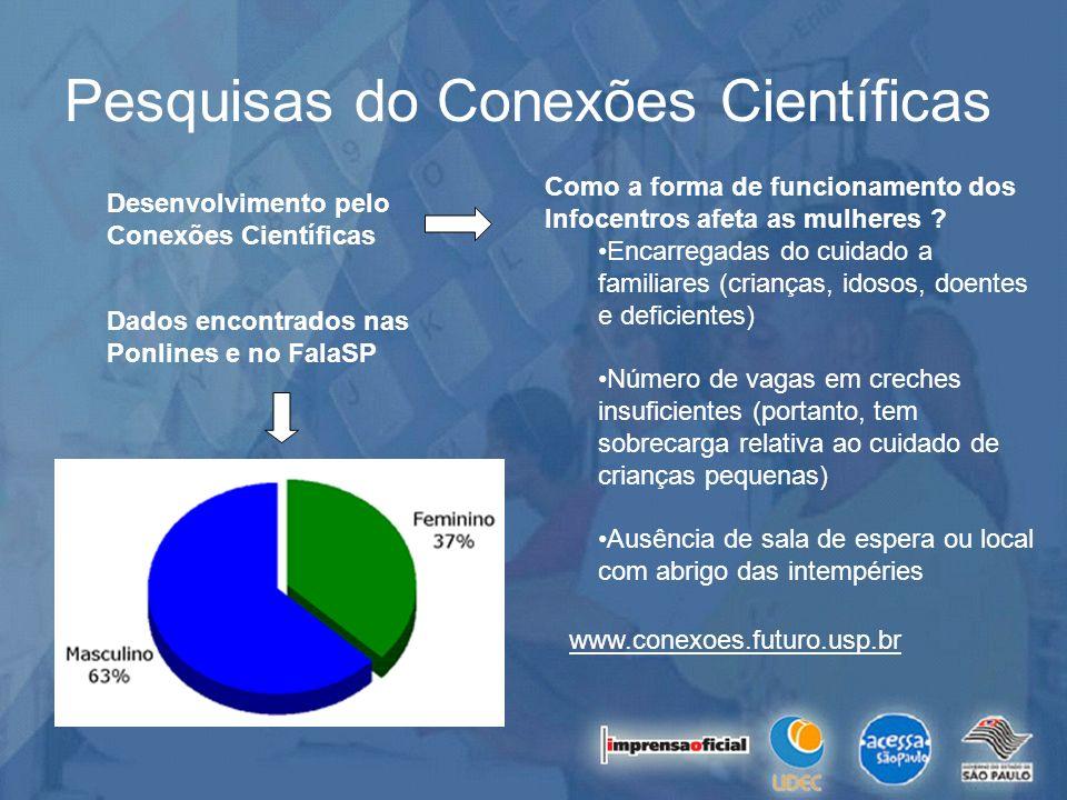 Pesquisas do Conexões Científicas Como a forma de funcionamento dos Infocentros afeta as mulheres ? Encarregadas do cuidado a familiares (crianças, id